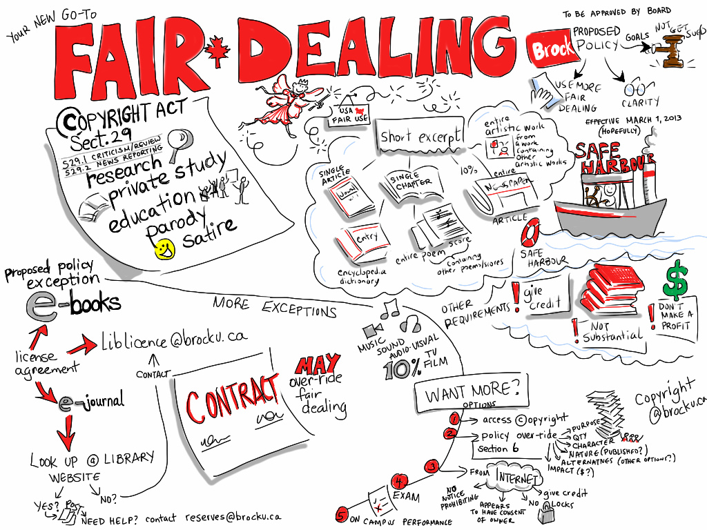 Fair Dealing by Giulia Forsythe (CC BY-NC-SA 2.0) https://flic.kr/p/dRkXwP