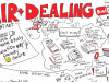 Fair Dealing by Giulia Forsythe (CC BY-NC-SA 2.0) https://flic.kr/p/dRkXwP