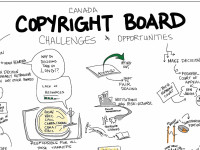 Canada Copyright Board: Challenges & Opportunities #copycon2015 panel by Giulia Forsythe (CC BY 2.0) https://flic.kr/p/z73WDe